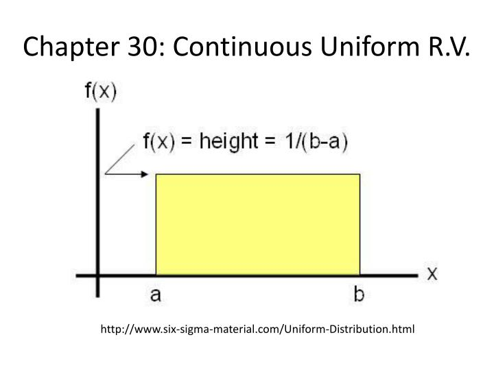 Chapter 30 continuous uniform r v