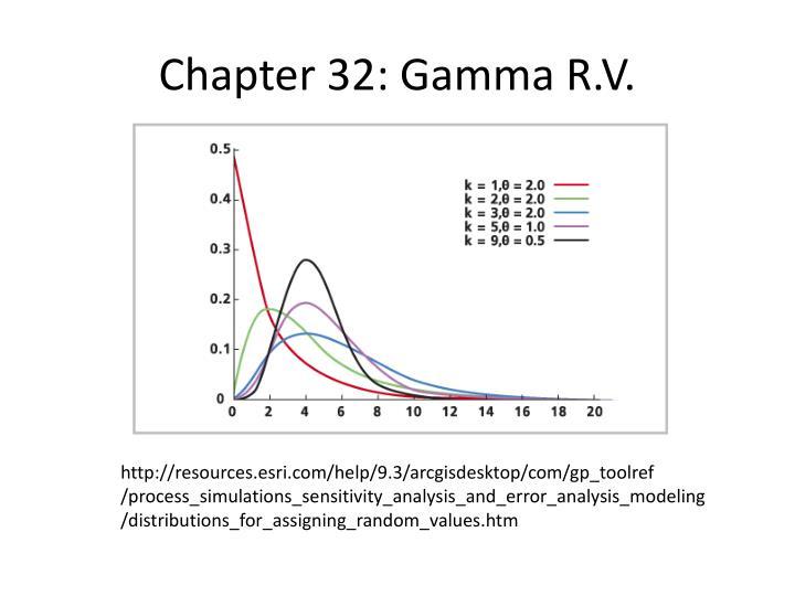 Chapter 32: Gamma R.V.