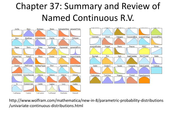 Chapter 37: Summary and Review of Named Continuous R.V.