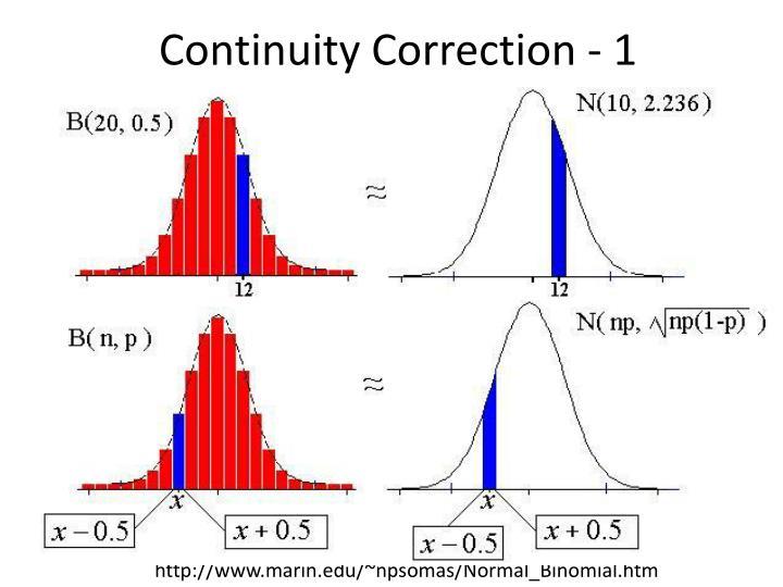 Continuity Correction - 1
