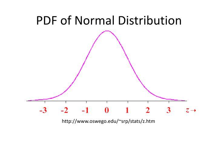 PDF of Normal Distribution