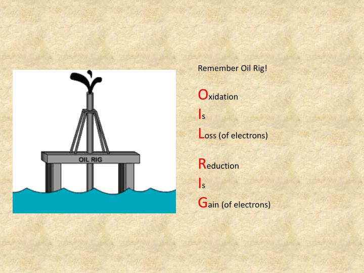 Remember Oil Rig!