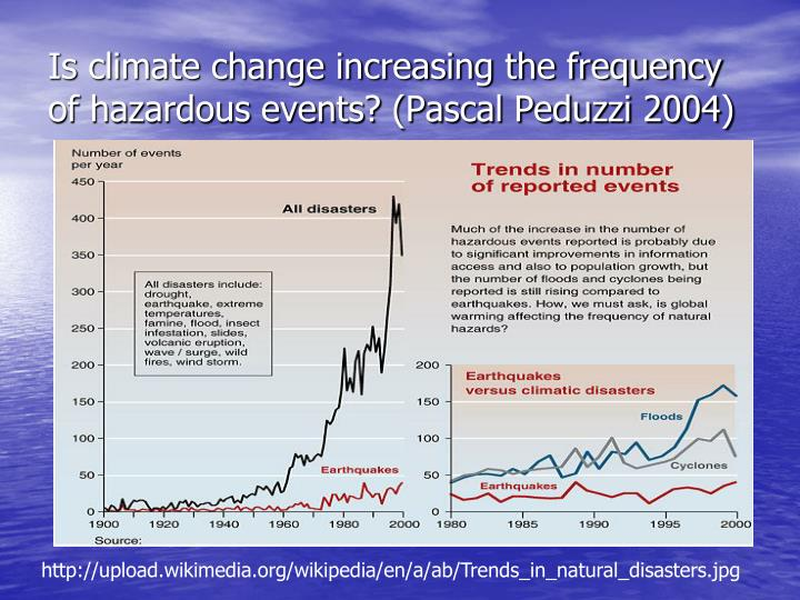 Is climate change increasing the frequency of hazardous events? (Pascal Peduzzi 2004)