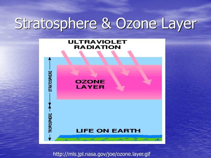 Stratosphere & Ozone Layer