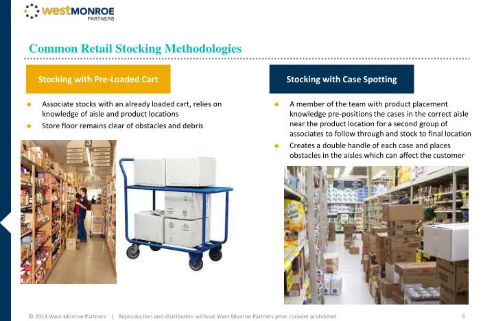 Common Retail Stocking Methodologies