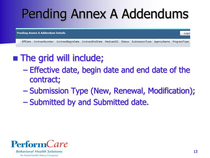 Pending Annex A Addendums