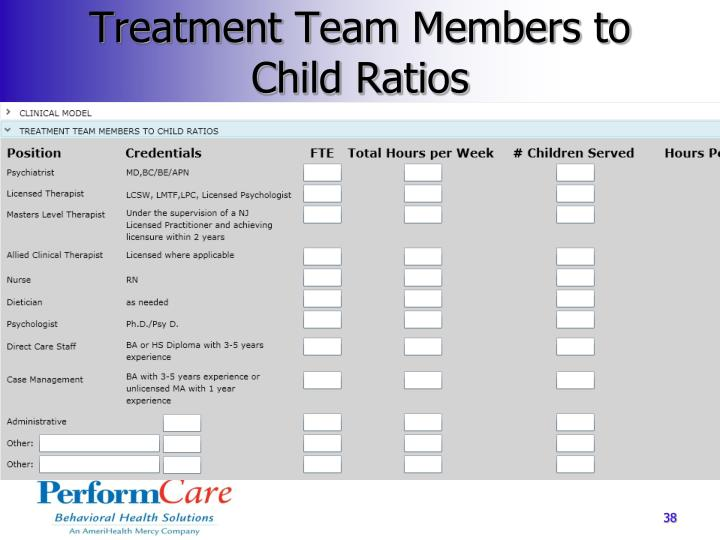 Treatment Team Members to Child Ratios