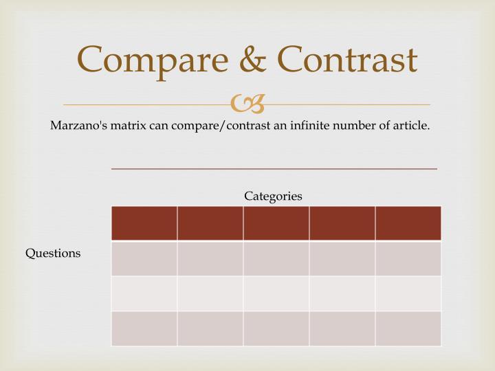 Compare & Contrast