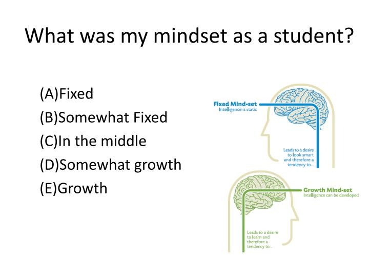 What was my mindset as a student?