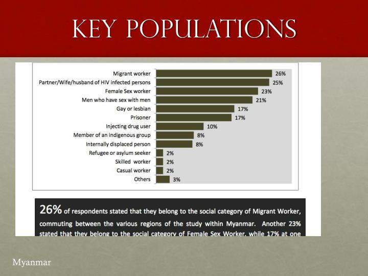 Key populations