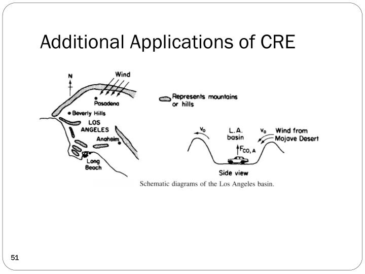 Additional Applications of CRE
