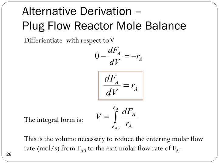 Alternative Derivation –