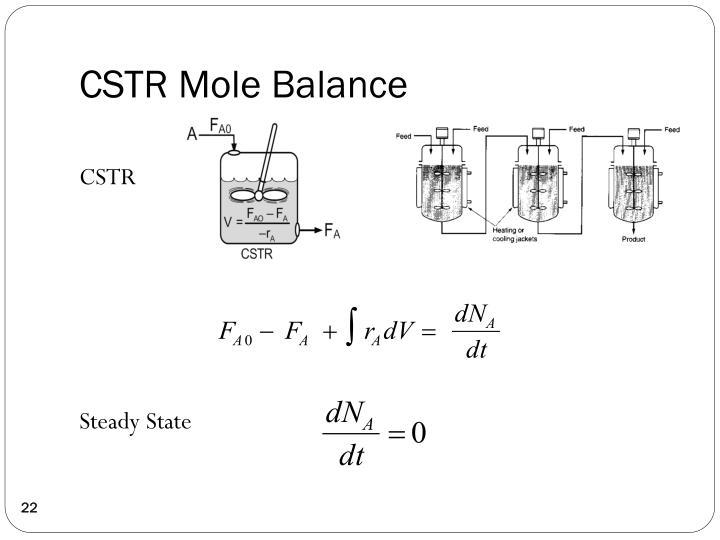 CSTR Mole Balance