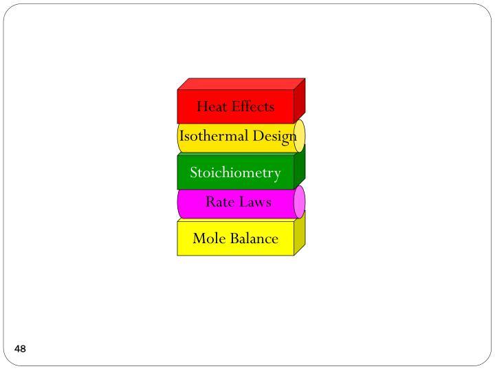 Isothermal Design