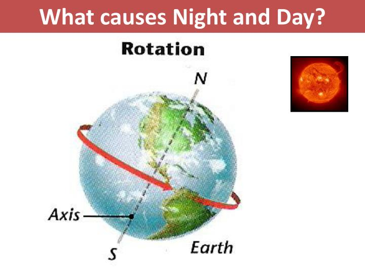 What causes Night and Day?