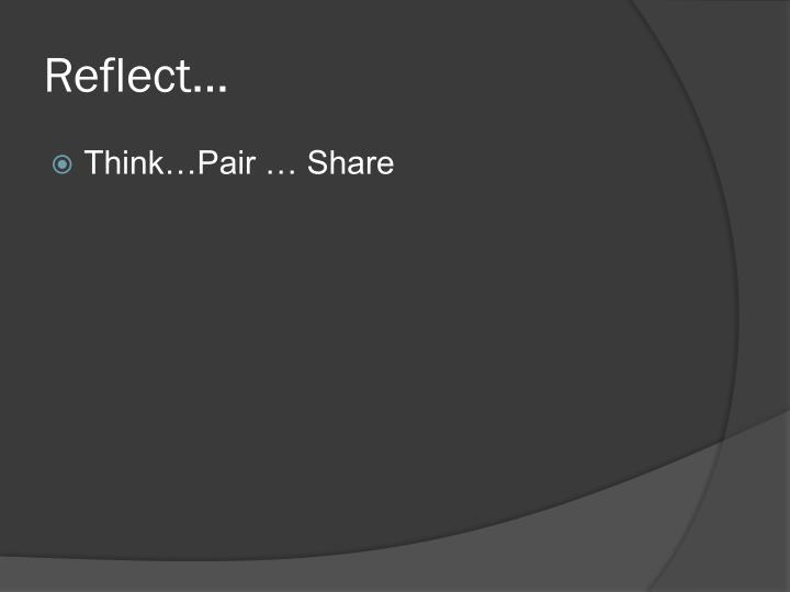 Reflect…