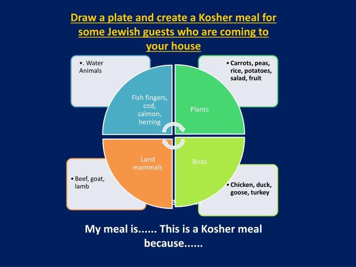 Kosher Plate