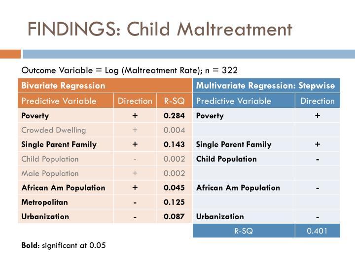 FINDINGS: Child Maltreatment