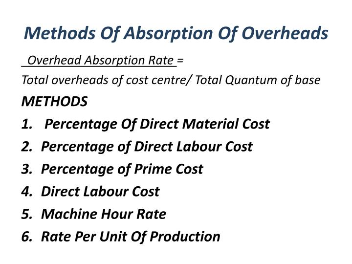 Methods Of Absorption Of Overheads
