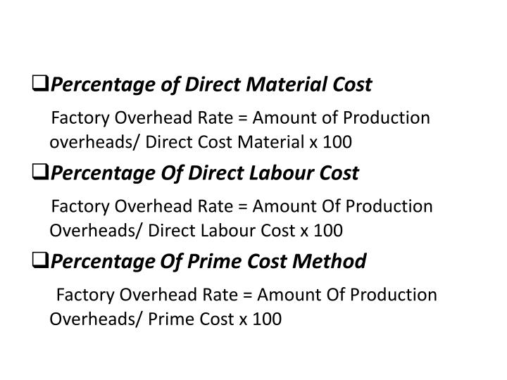 Percentage of Direct Material Cost