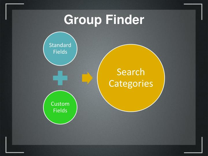 Group Finder