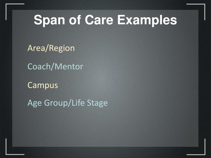 Span of Care Examples