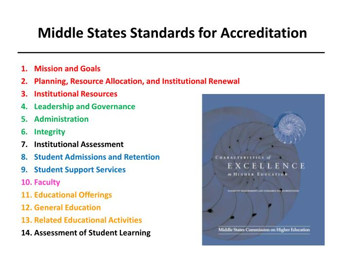 Middle States Standards for Accreditation