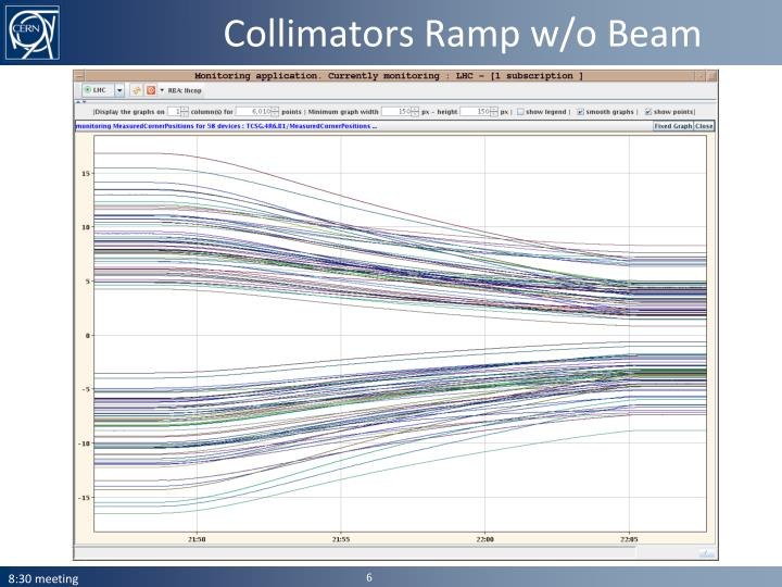 Collimators Ramp w/o Beam