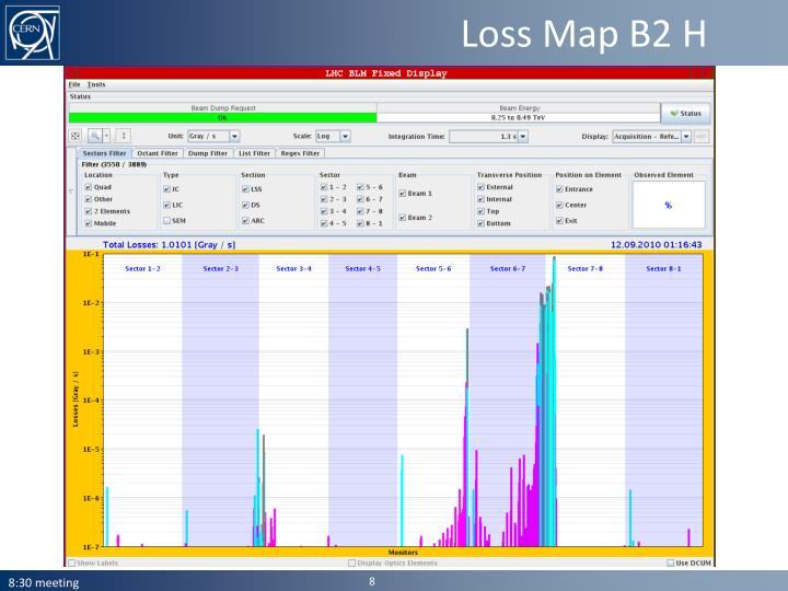 Loss Map B2 H