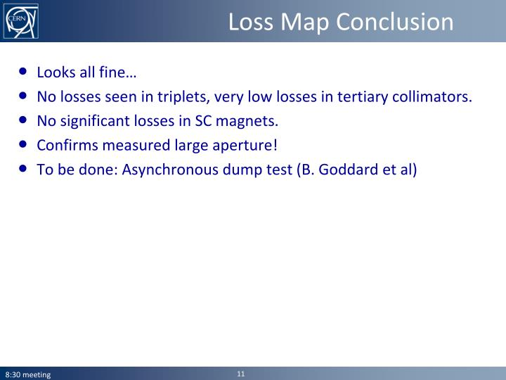 Loss Map Conclusion