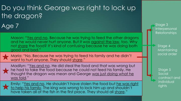 Do you think George was right to lock up the dragon?