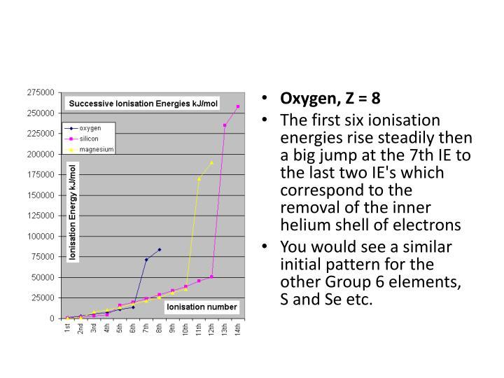 Oxygen, Z =