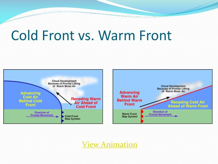 Cold Front vs. Warm Front