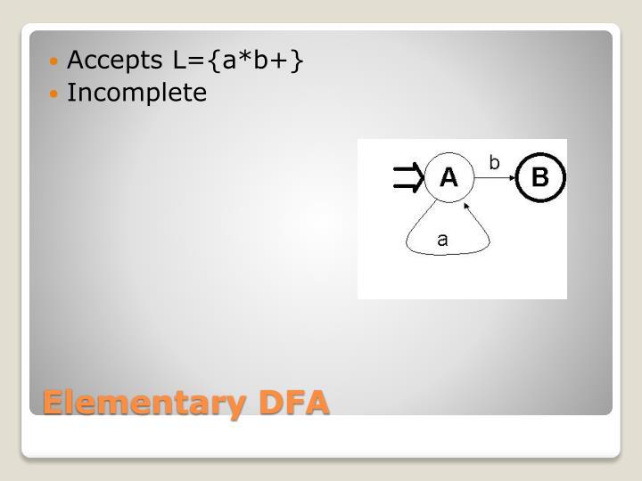 Accepts L={a*b+}