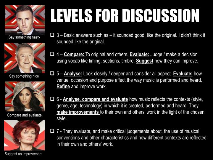 LEVELS FOR DISCUSSION