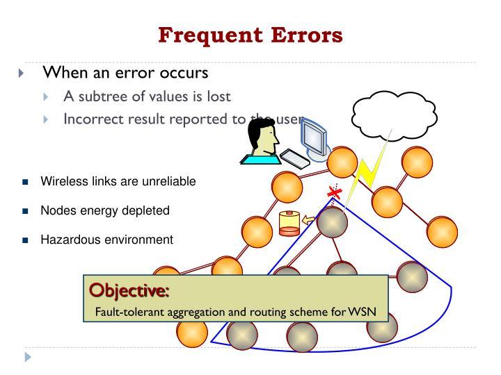 Frequent Errors