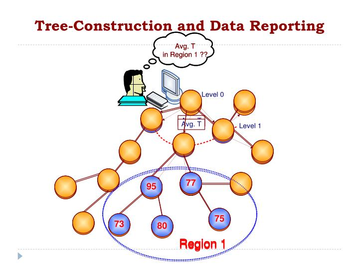 Tree-Construction and Data Reporting