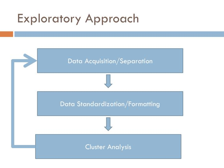 Exploratory Approach