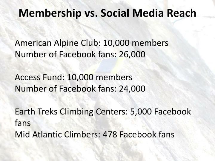 Membership vs. Social