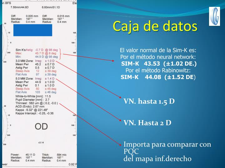 Caja de datos
