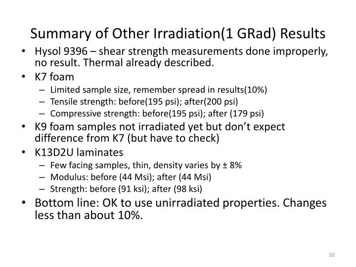 Summary of Other Irradiation(1