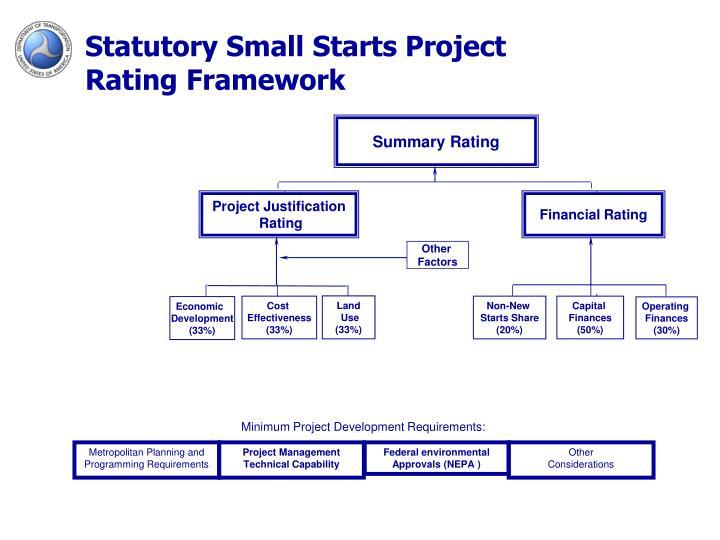 Early years foundation stage statutory framework (EYFS)