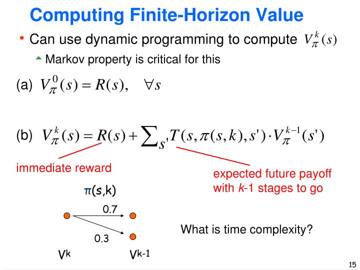 Computing Finite-Horizon Value
