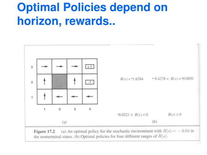 Optimal Policies depend on