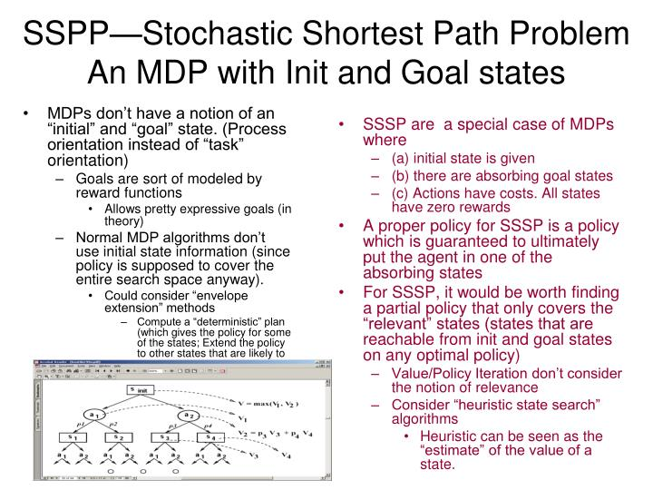 "MDPs don't have a notion of an ""initial"" and ""goal"" state. (Process orientation instead of ""task"" orientation)"