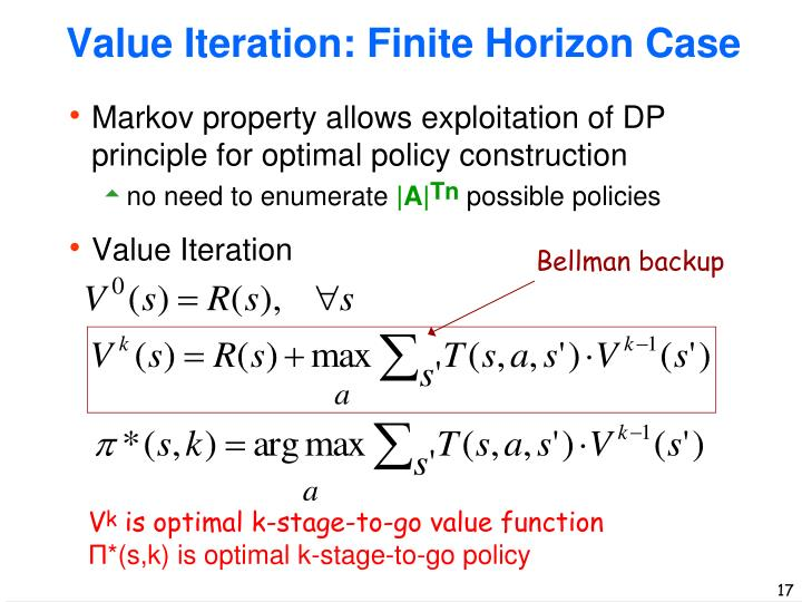 Value Iteration: Finite Horizon Case
