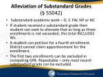 alleviation of substandard grades 55042