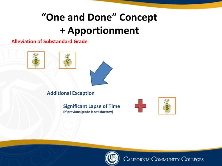 """One and Done"" Concept + Apportionment"
