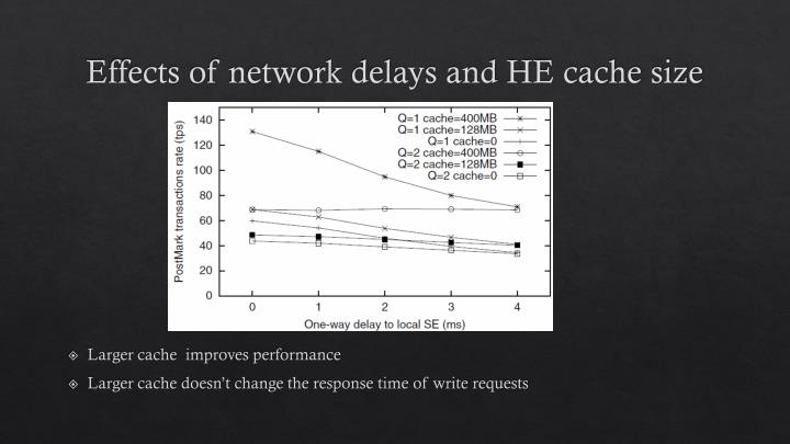 Effects of network delays and HE cache size