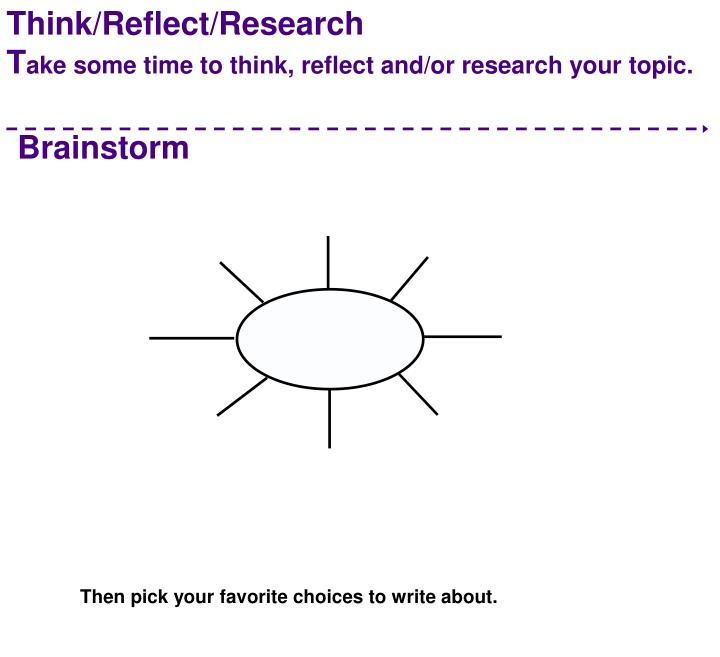 Think/Reflect/Research